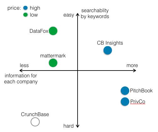 DB_companies
